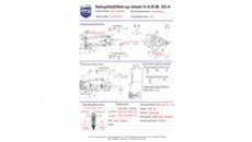 Setupblatt H.A.R.M. SX-4 für Strecken mit viel Griff